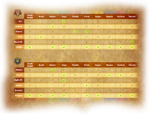 http://www.wowcenter.pl/Images/Screens/Thumbs/cataclysm-races-classes.png